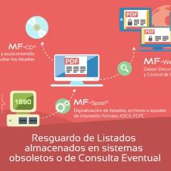 Resguardo de Archivos y Listados Almacenados en Sistemas Obsoletos o de Consulta Eventual