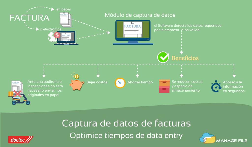 Captura de datos de facturas